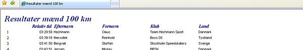 Resultat Bornholm Rundt 2008
